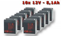 APC RBC118, battery replacement kit (10 pcs. CSB HR1221W F2)